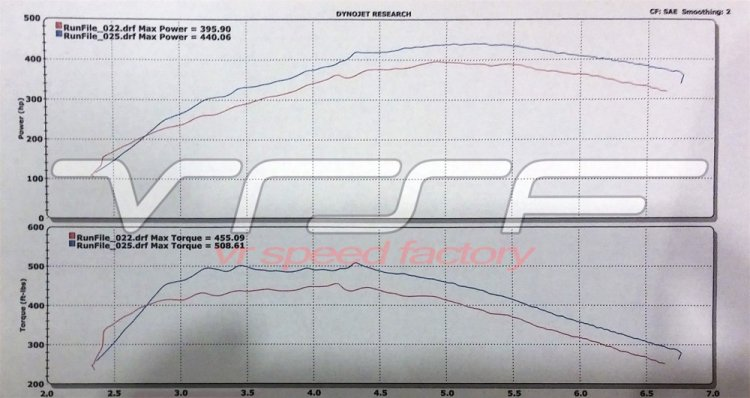 VRSF Relocated Silicone High Flow Inlet Intake Kit N54 07-10 BMW 135i/335i - Click Image to Close